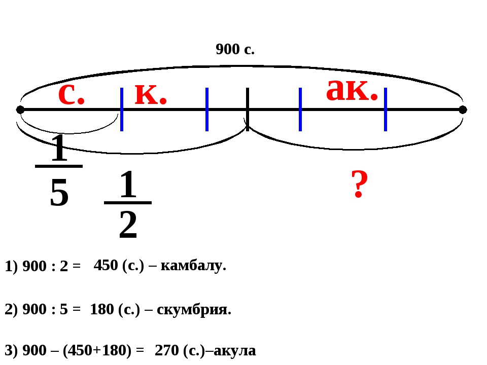 900 с. к. с. ? 1 2 1 5 ак. 1) 900 : 2 = 2) 900 : 5 = 3) 900 – (450+180) = 450...