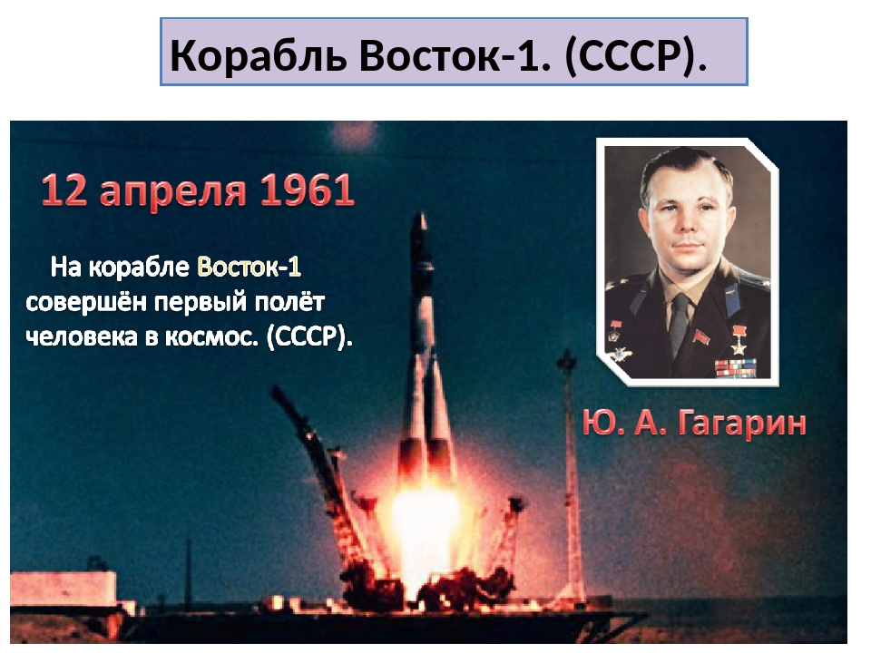 Корабль Восток-1. (СССР).
