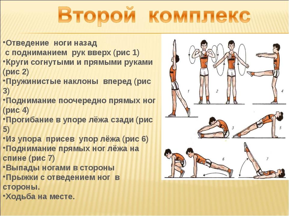 фигурную комплекс упражнения на всех уроков с картинками также самый