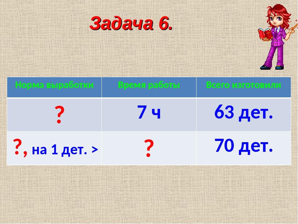 Задача 6. Норма выработкиВремя работыВсего изготовили ?7 ч63 дет. ?, на 1...