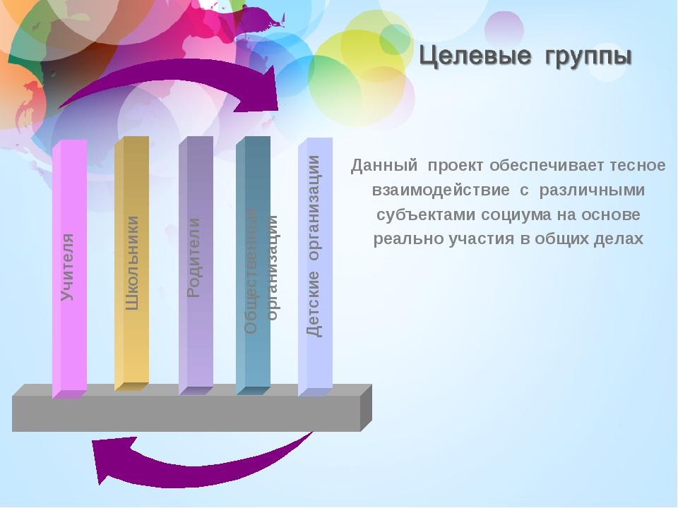 Детские организации Общественные организации Родители Школьники Учителя Данн...