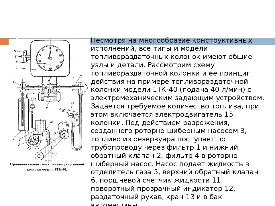 Топливораздаточные колонки назначение устройство принцип действия реферат 7063