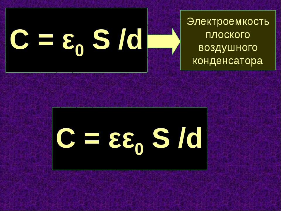 C = ε0 S /d Электроемкость плоского воздушного конденсатора C = εε0 S /d