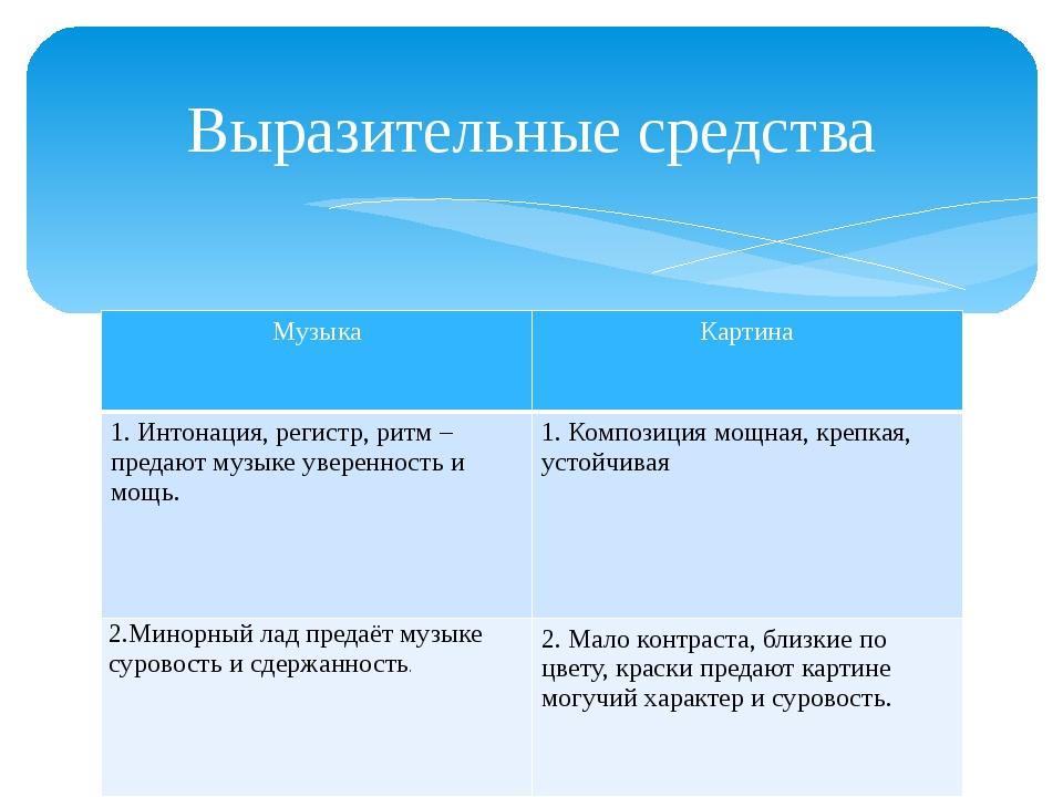 структура символ как выразительное средство в фотографии того, присоединились всероссийский