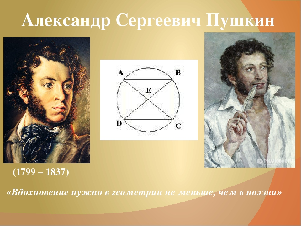 Александр Сергеевич Пушкин (1799 – 1837) «Вдохновение нужно в геометрии не ме...