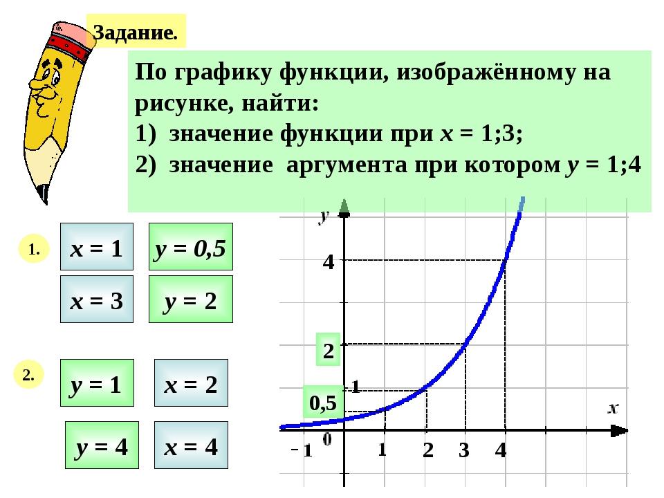Задание. По графику функции, изображённому на рисунке, найти: 1) значение фу...
