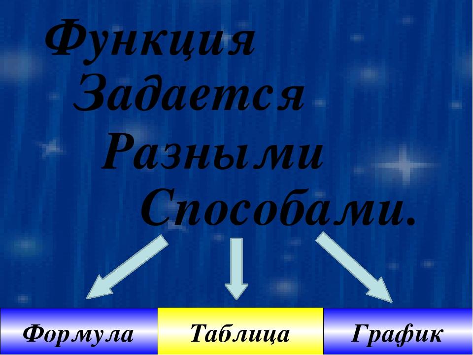 Аналитический (формулой) №1: f(x)= - х 2+5 Найдите: a)ООФ б) f (1), f (0), f...