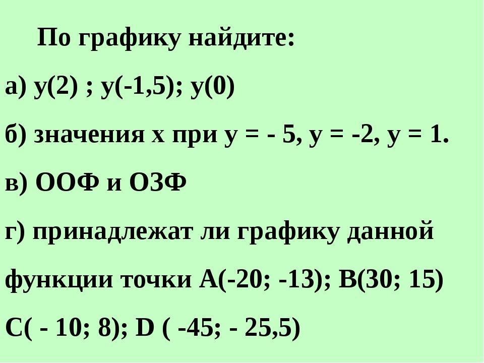 Функция задана формулой . Заполните таблицу. 13 3 -3 -5 -3 13 Постройте графи...