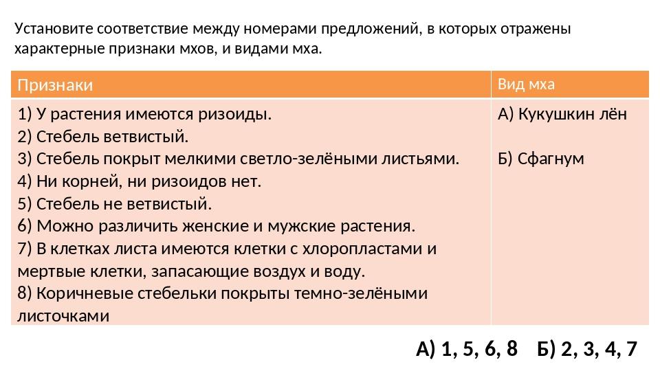 Установите соответствие между номерами предложений, в которых отражены характ...