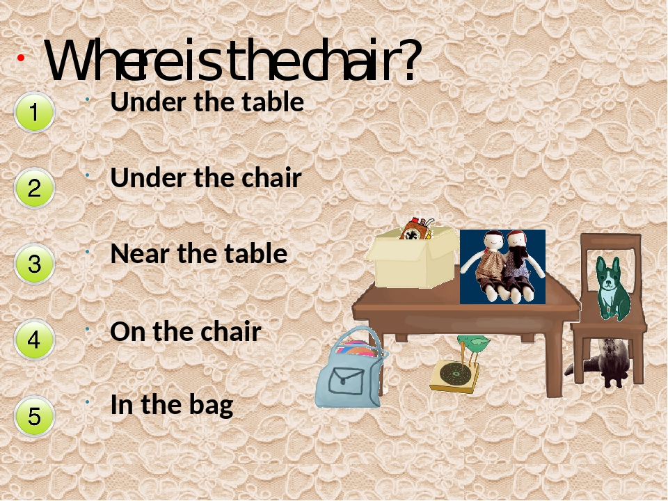 Where is the chair? Under the table Under the chair Near the table On the cha...