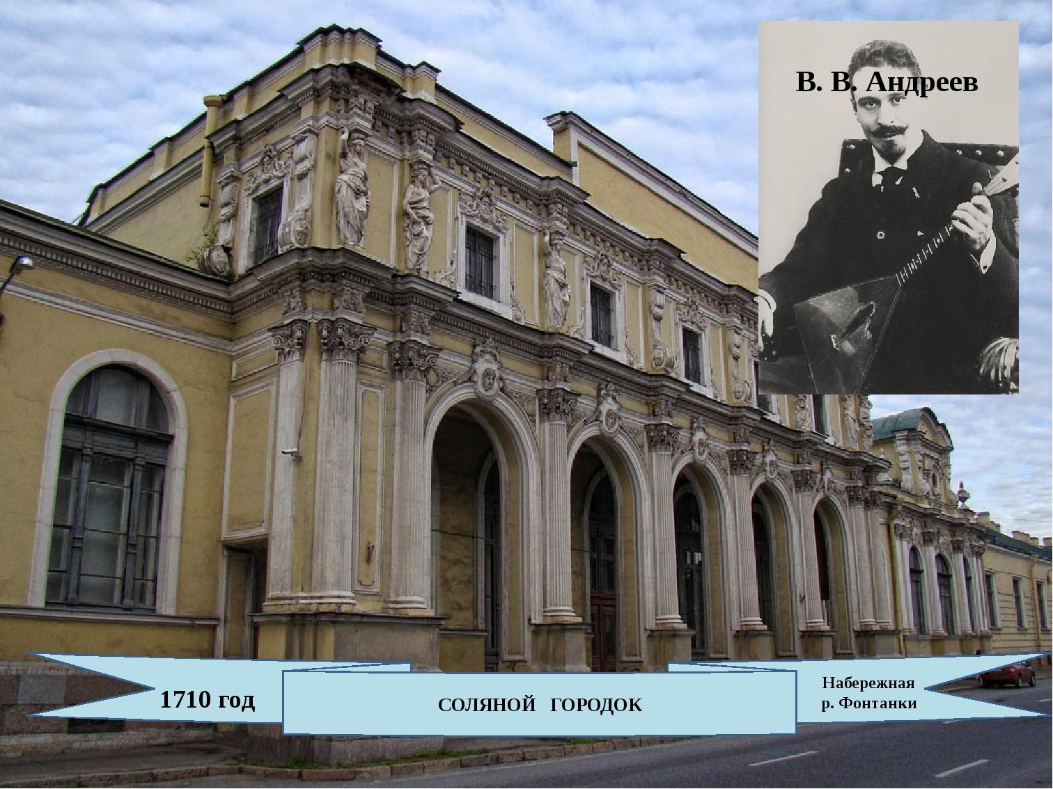 СОЛЯНОЙ ГОРОДОК 1710 год Набережная р. Фонтанки В. В. Андреев