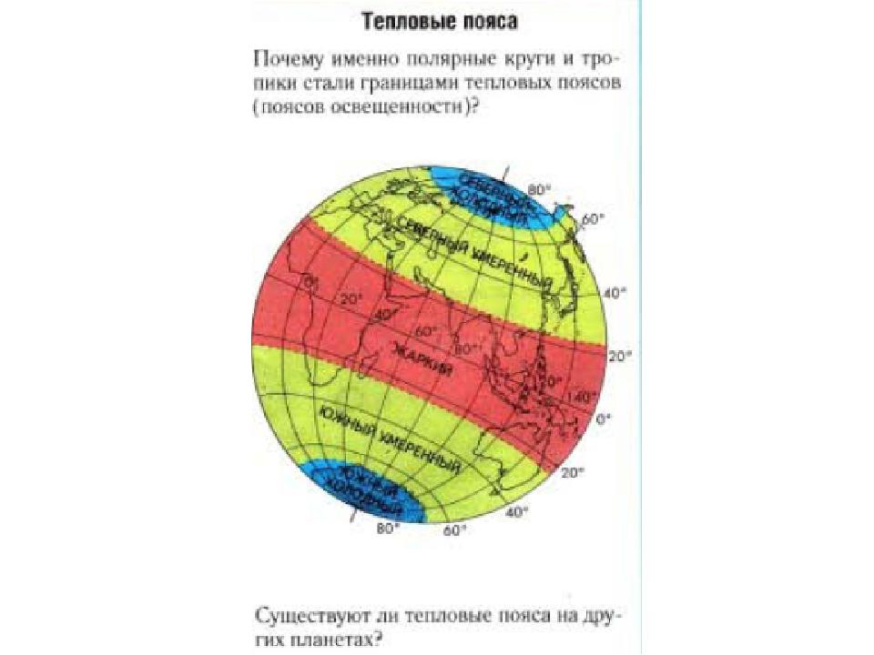 Урок презентация география 6 класс пояса освещенности домогацких