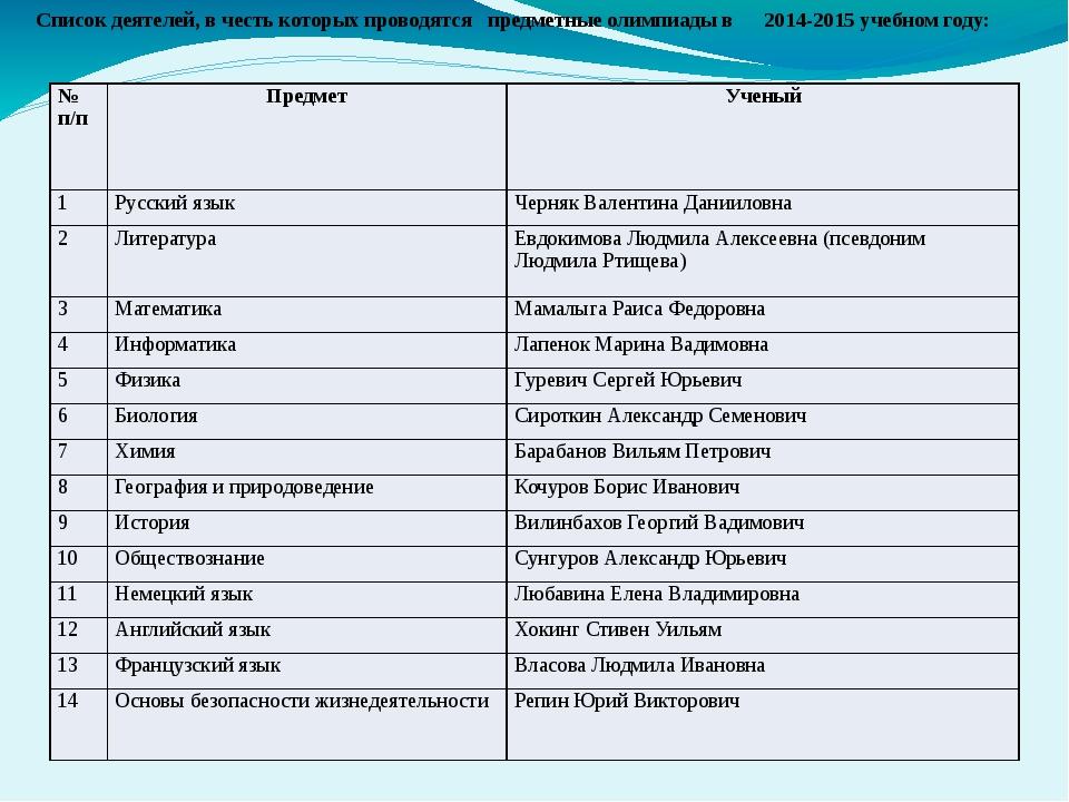 Список деятелей, в честь которых проводятся предметные олимпиады в 2014-2015...