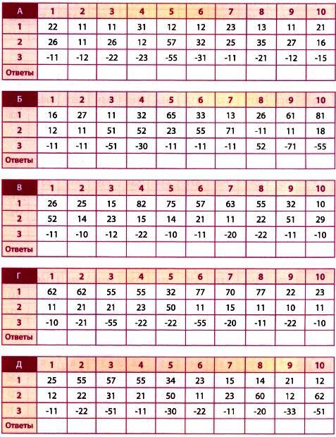 Арифметика уроки решение задач реши задачу 1 класс шклярова