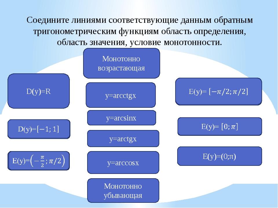 y=arcsinx y=arcctgx D(y)=R Монотонно возрастающая y=arctgx y=arccosx Монотонн...