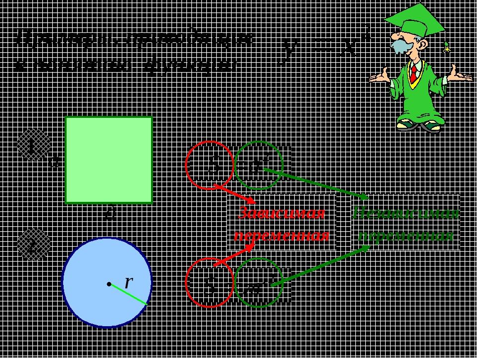 Примеры, приводящие к понятию функции 1. 2. Зависимая переменная Независимая...