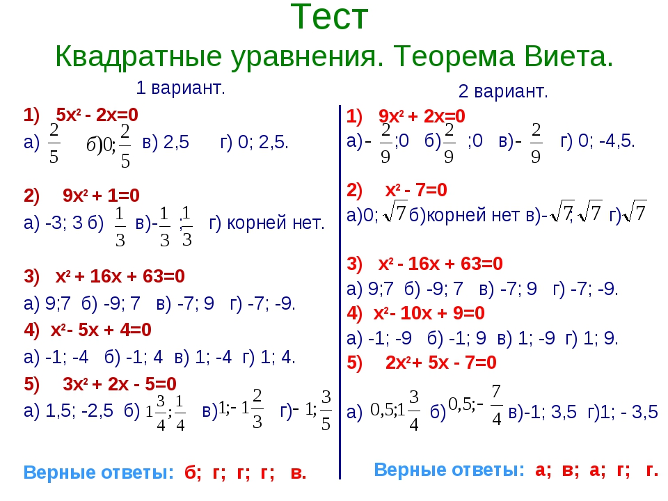 Тест Квадратные уравнения. Теорема Виета. 1 вариант. 1) 5х2 - 2х=0 а) в) 2,5...