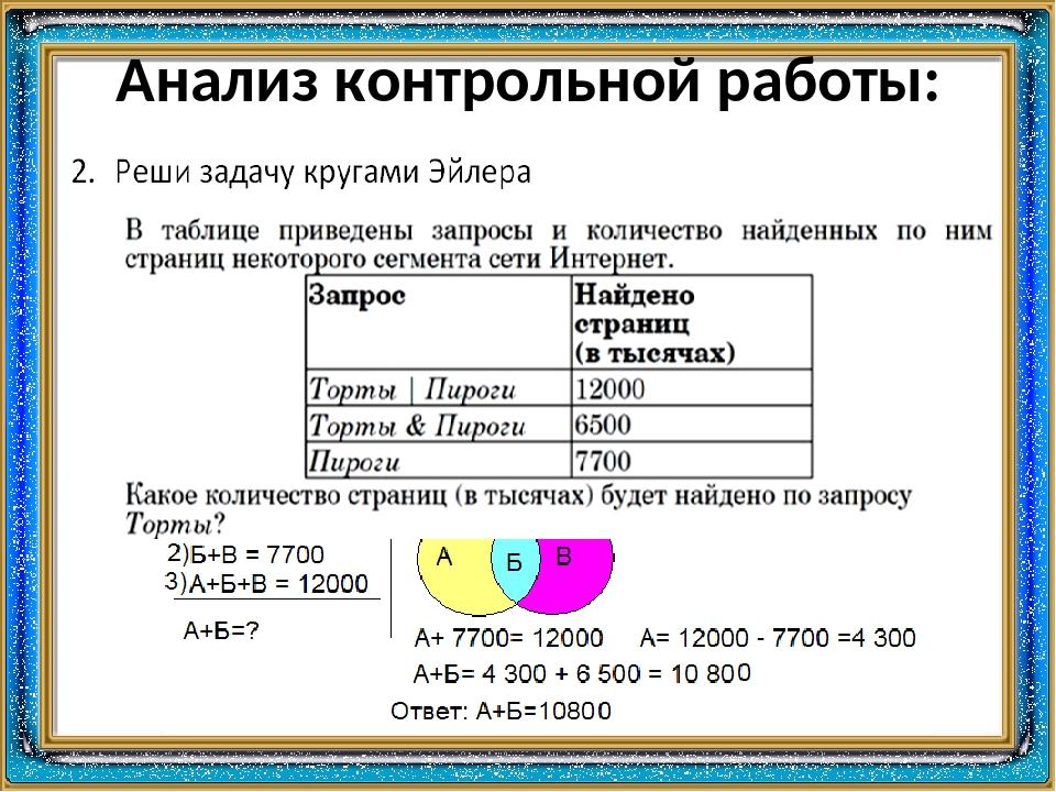 Анализ контрольной работы: