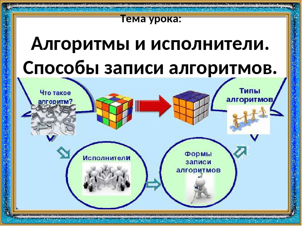Тема урока: Алгоритмы и исполнители. Способы записи алгоритмов.
