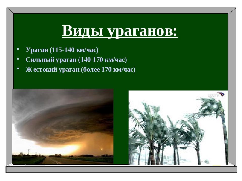 Виды ураганов: Ураган (115-140 км/час) Сильный ураган (140-170 км/час) Жесток...