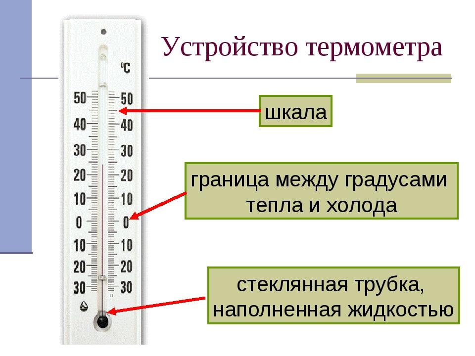 Устройство термометра стеклянная трубка, наполненная жидкостью шкала граница...