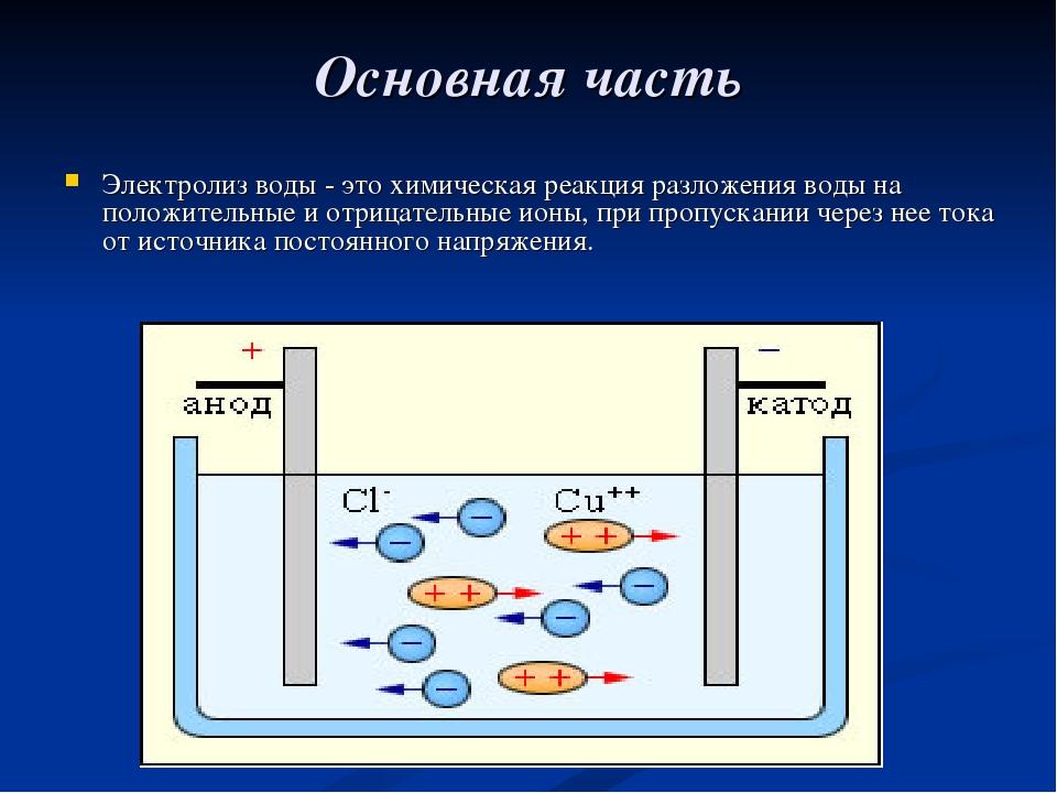 Основная часть Электролиз воды - это химическая реакция разложения воды на по...