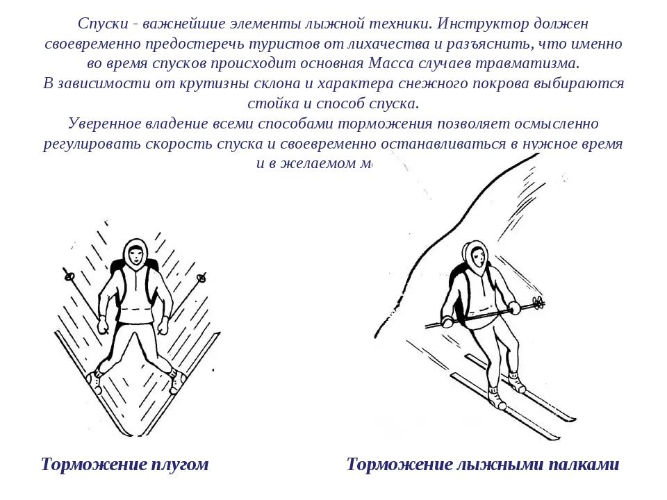 Спуски - важнейшие элементы лыжной техники. Инструктор должен своевременно п...