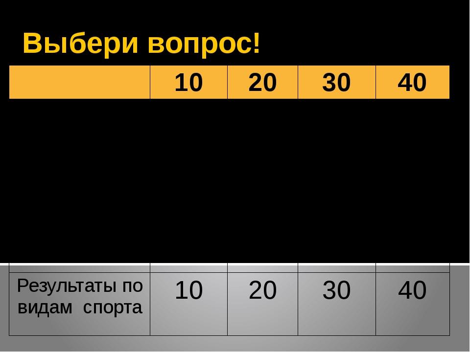 Медальный зачет Какое количество бронзовых медалей завоевала Россия? Ответьте...