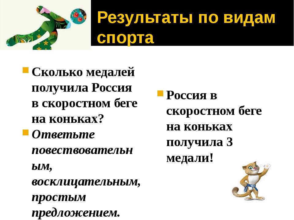 Результаты по видам спорта Какая команда заняла 1 место в бобслее в четвёрках...