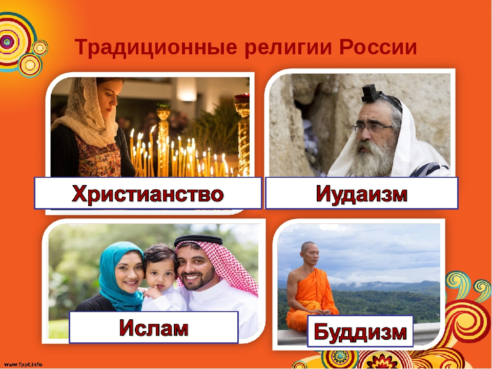 Религии россии доклад