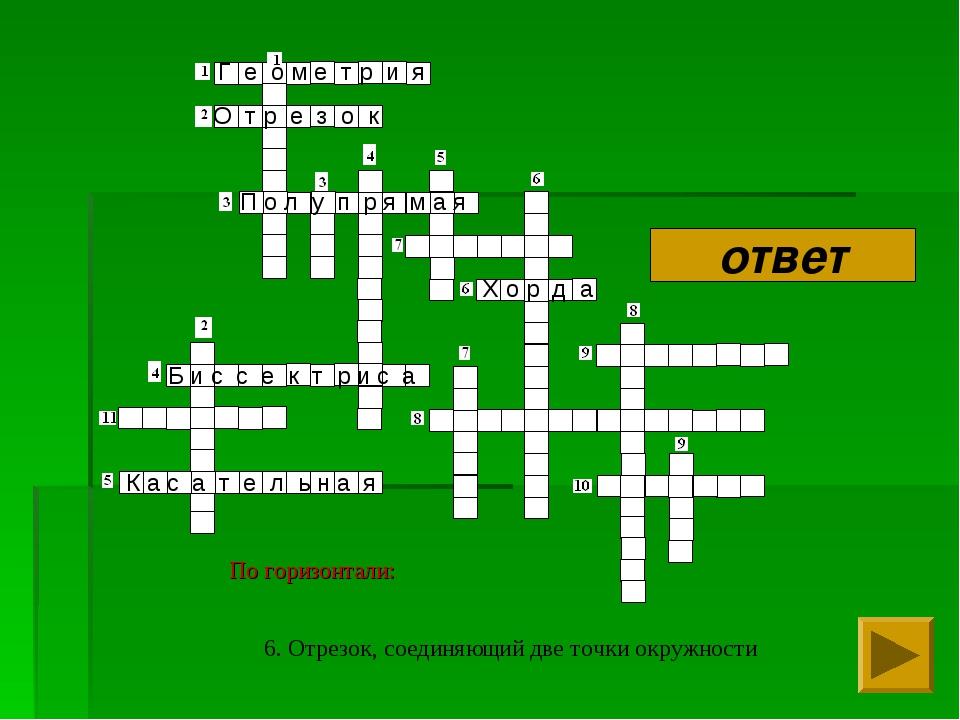 6. Отрезок, соединяющий две точки окружности Г е о м е т р и я О т р е з о к...