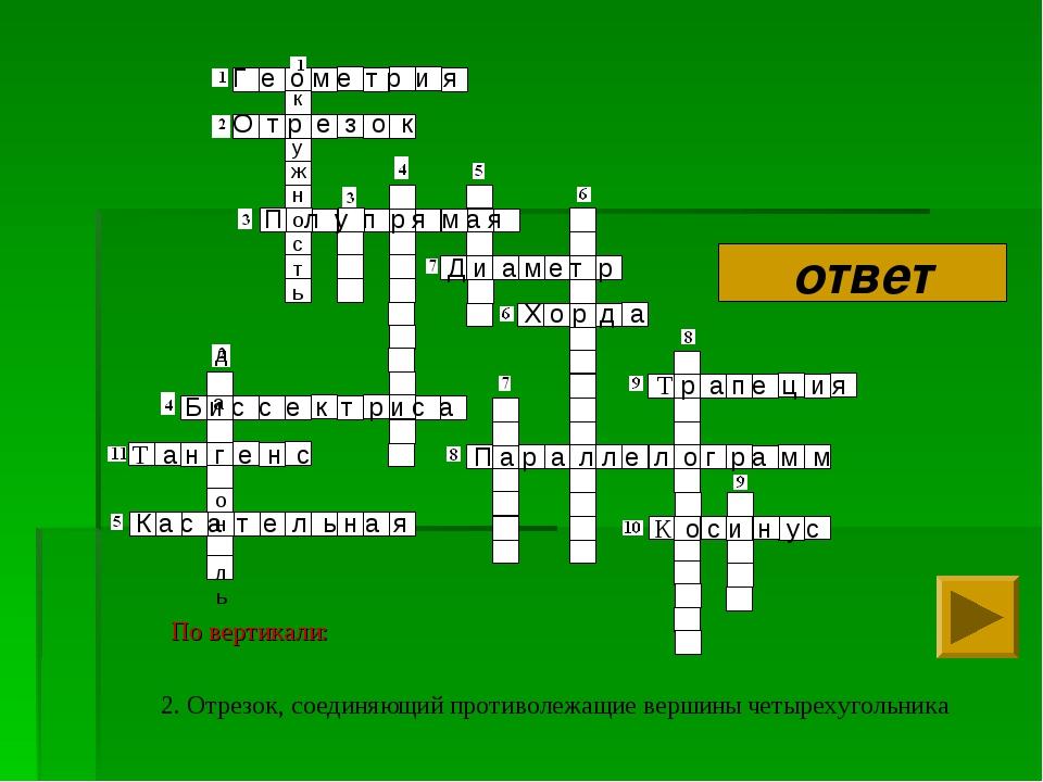 2. Отрезок, соединяющий противолежащие вершины четырехугольника Г е о м е т...