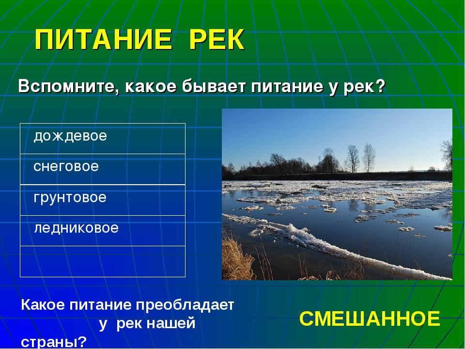 ПИТАНИЕ РЕК Вспомните, какое бывает питание у рек? Какое питание преобладает...