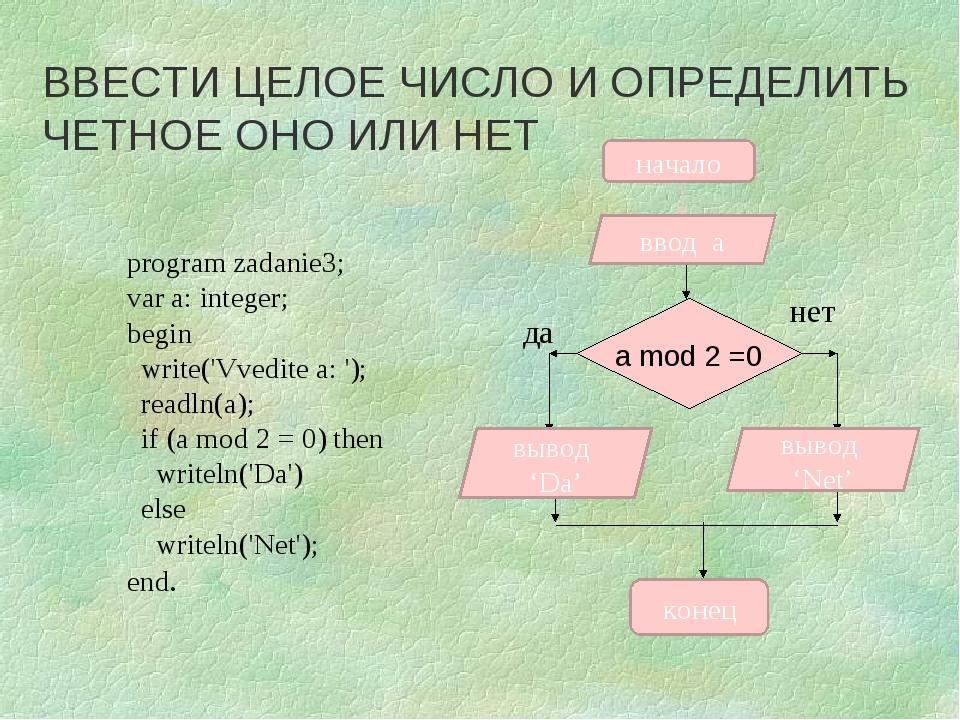 program zadanie3; var a: integer; begin write('Vvedite a: '); readln(a); if (...
