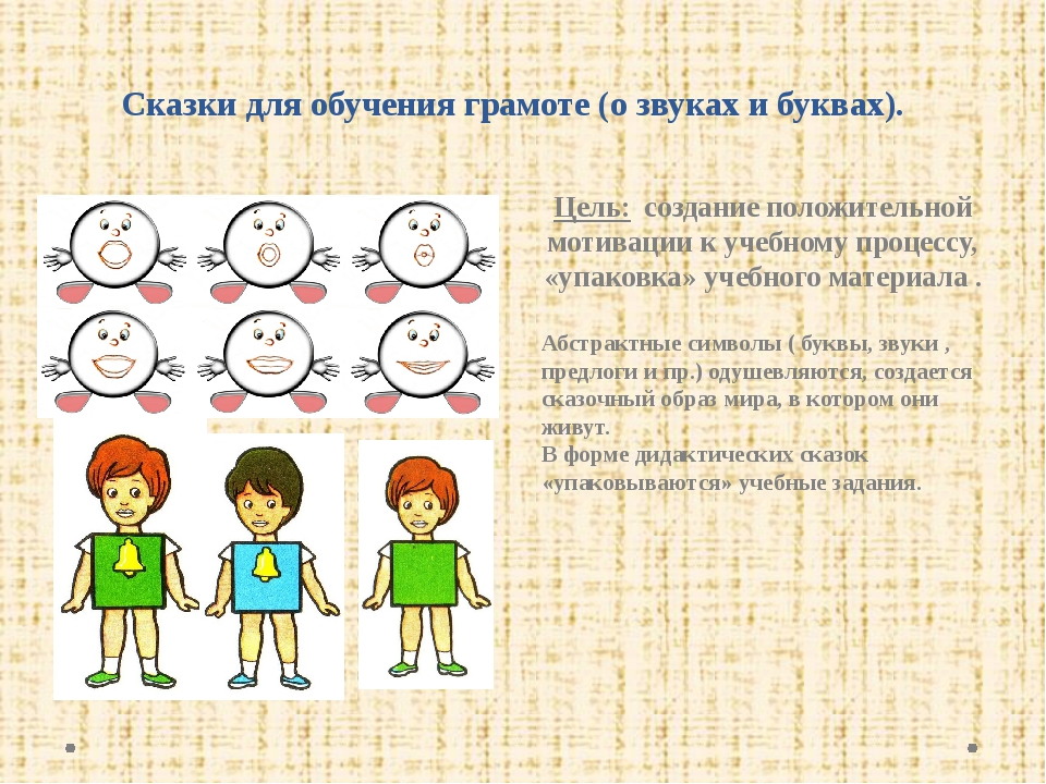 Сказки для обучения грамоте (о звуках и буквах). Цель: создание положительно...
