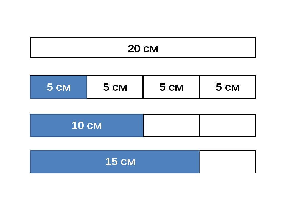 20 см 5 см 5 см 5 см 5 см 15 см 10 см