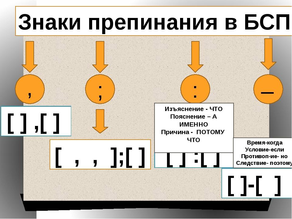 Знаки препинания в БСП , ; : _ [ , , ];[ ] [ ] ,[ ] [ ] :[ ] [ ]-[ ] Изъяснен...