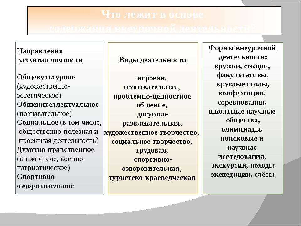 Направления развития личности Общекультурное (художественно- эстетическое) Об...