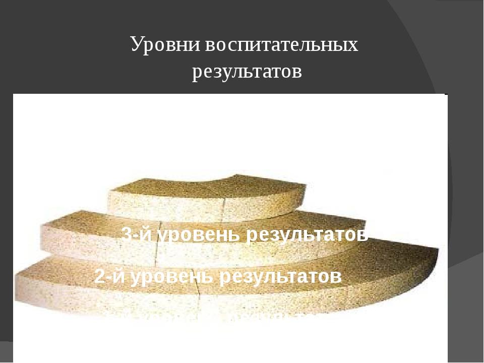Уровни воспитательных результатов 3-й уровень результатов 2-й уровень результ...