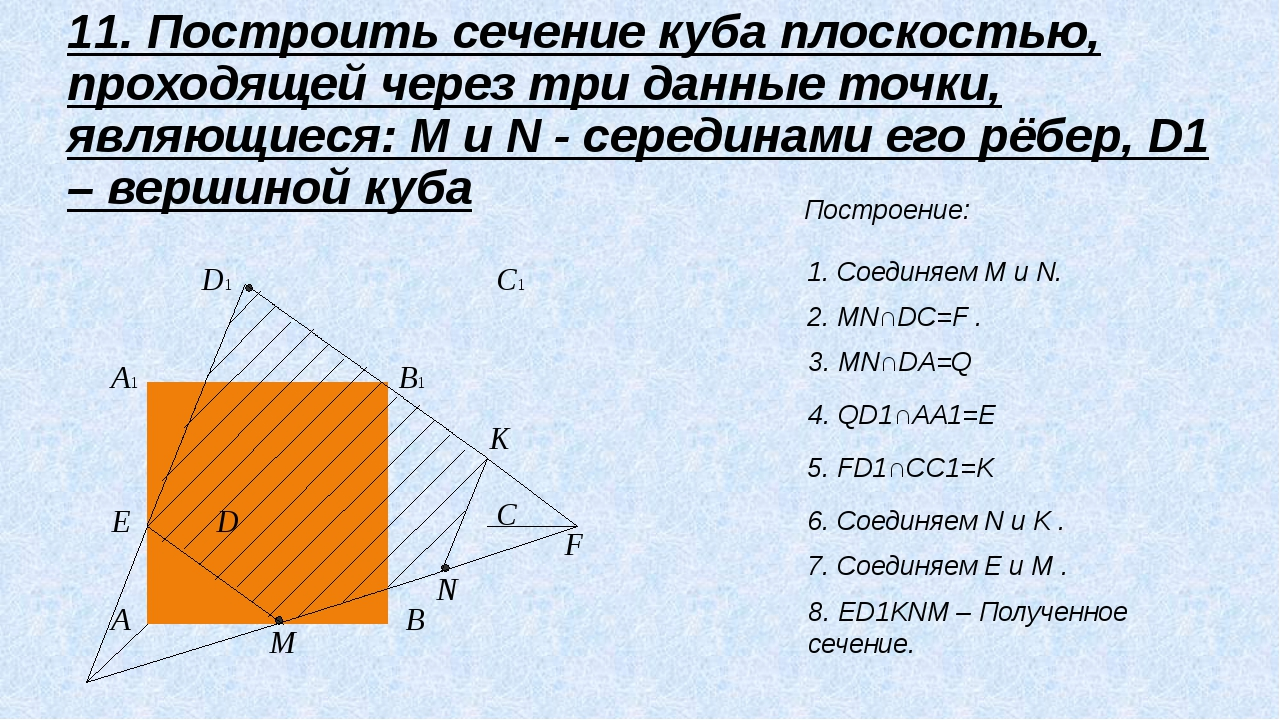 A B C D A1 B1 C1 D1 M E K N 11. Построить сечение куба плоскостью, проходяще...