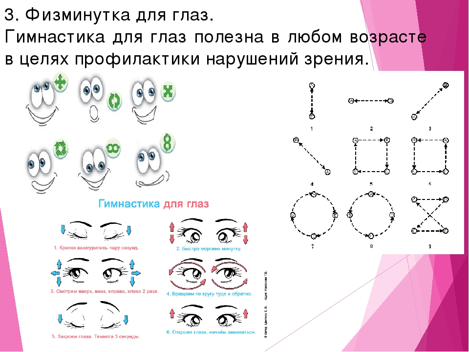 гимнастика для глаз в школе на уроках картинки афсус