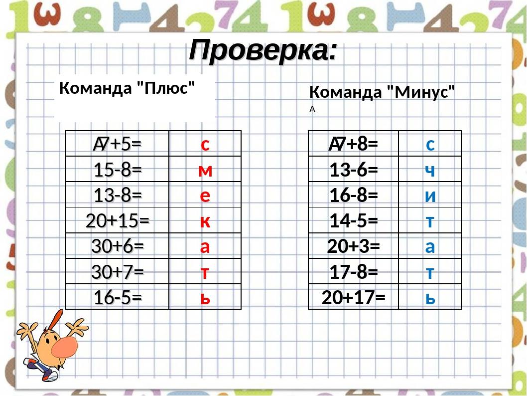 """Проверка: Команда """"Плюс"""" Команда """"Минус""""  7+5=с 15-8=м 13-8=е 20+15=к 3..."""