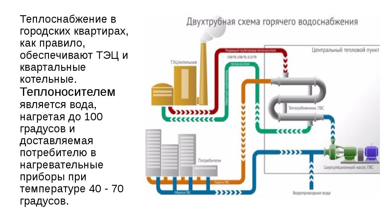 Теплоснабжение в городских квартирах, как правило, обеспечивают ТЭЦ и квартал...