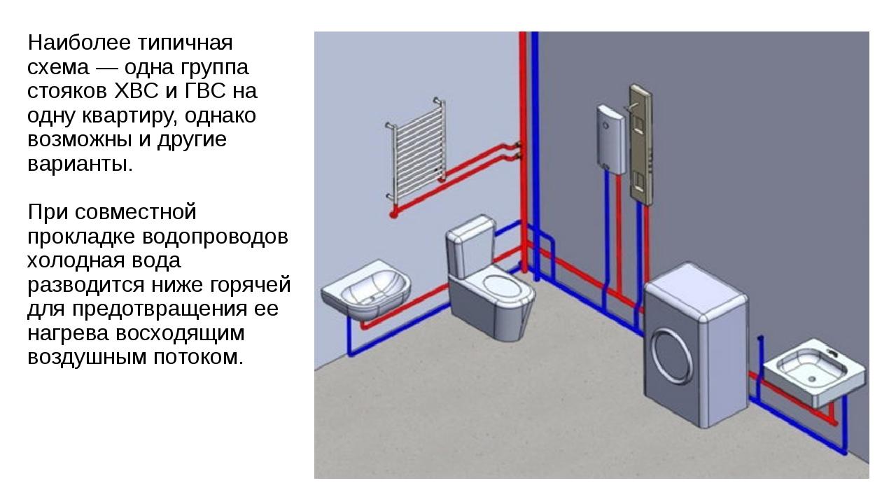 Наиболее типичная схема — одна группа стояков ХВС и ГВС на одну квартиру, одн...
