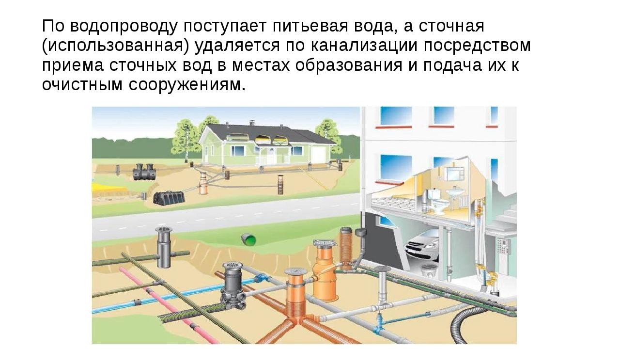 По водопроводу поступает питьевая вода, а сточная (использованная) удаляется...
