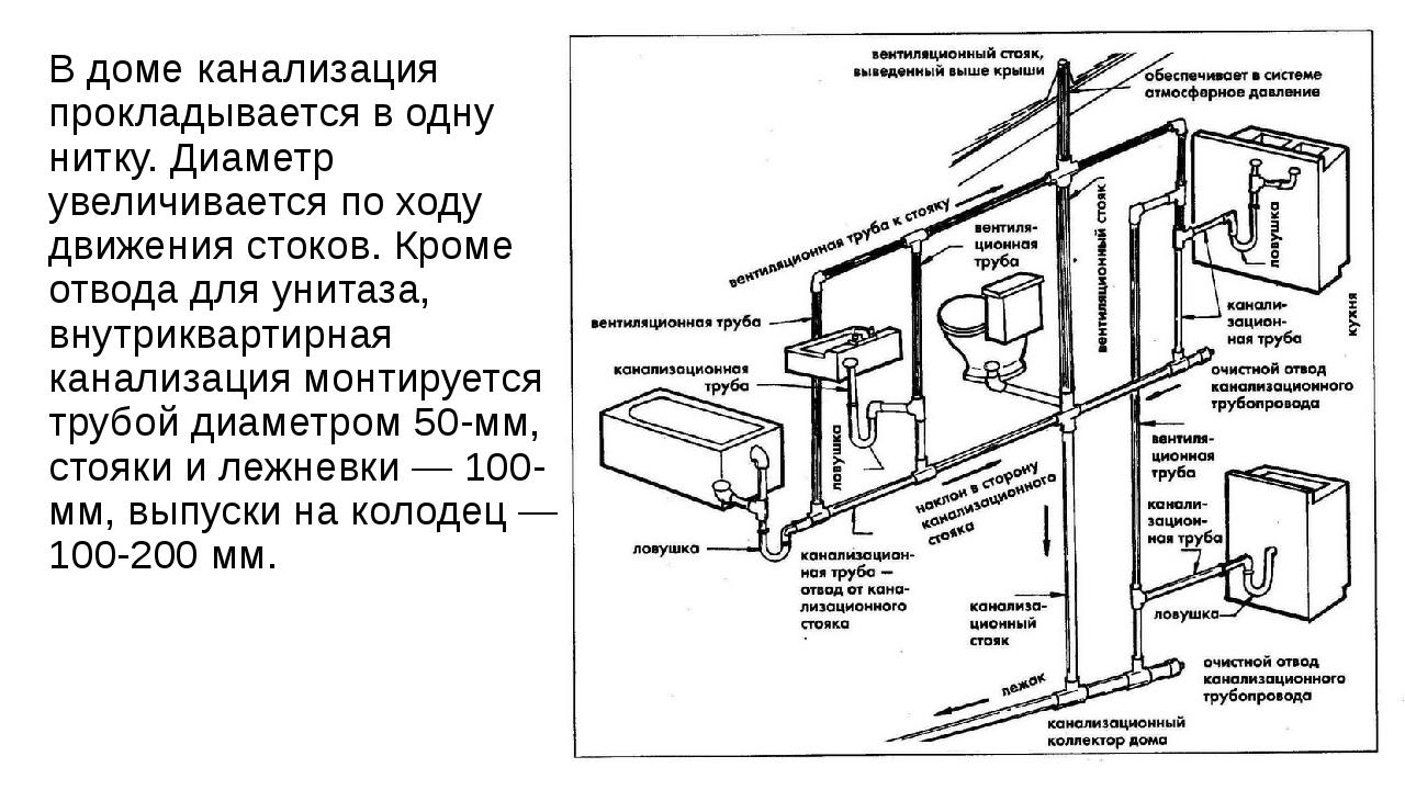 В доме канализация прокладывается в одну нитку. Диаметр увеличивается по ходу...