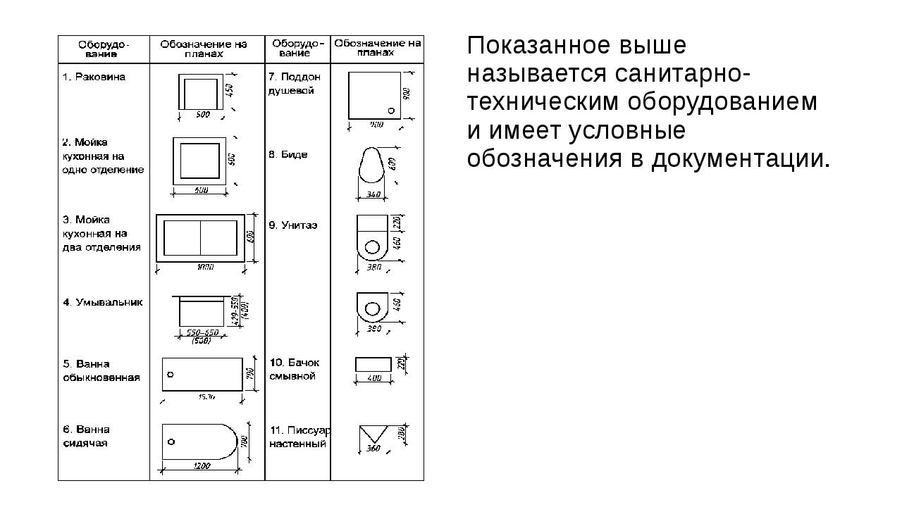 Показанное выше называется санитарно-техническим оборудованием и имеет условн...