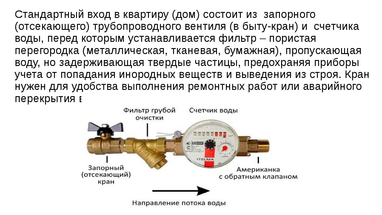Стандартный вход в квартиру (дом) состоит из запорного (отсекающего) трубопро...