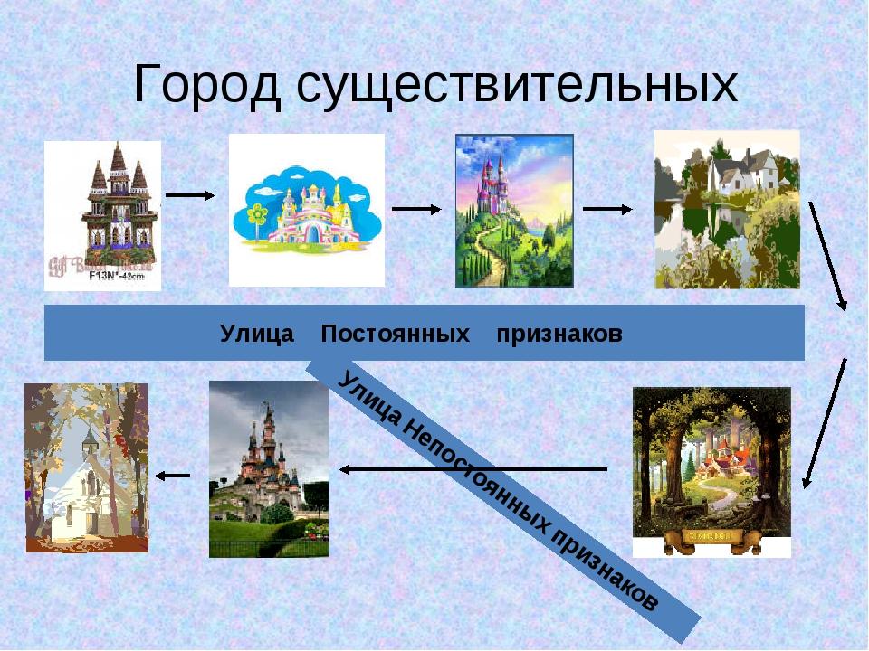 Город существительных Улица Постоянных признаков Улица Непостоянных признаков