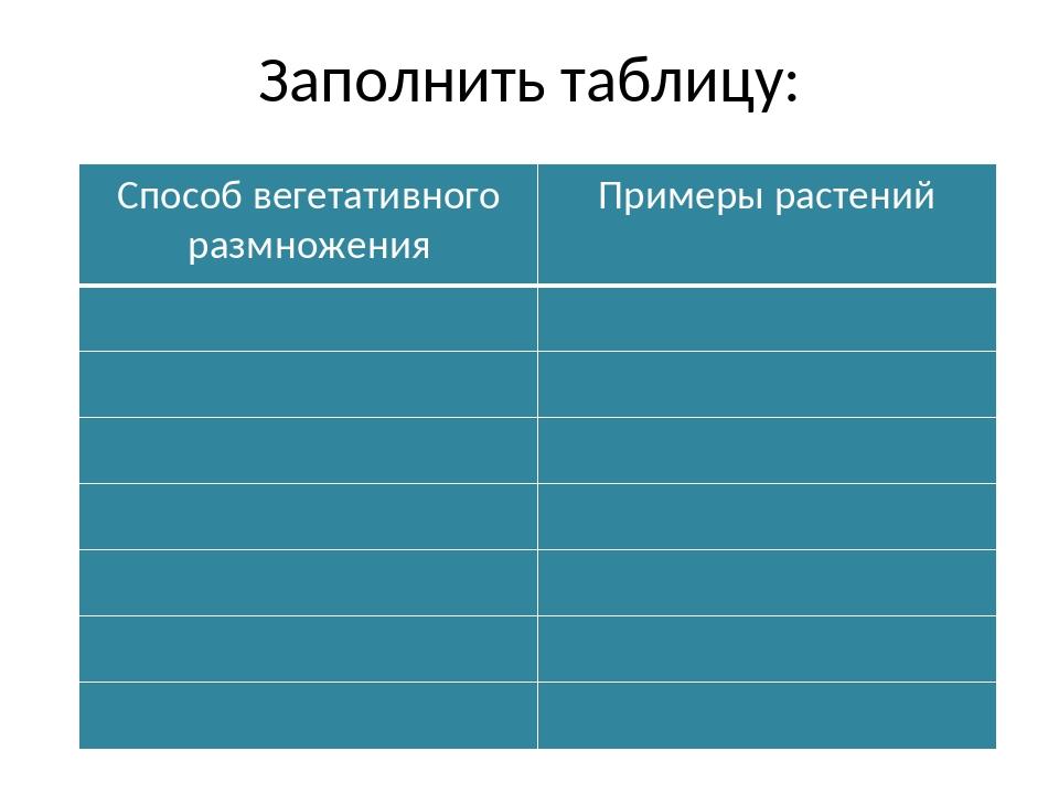 Заполнить таблицу: Способ вегетативного размножения Примеры растений